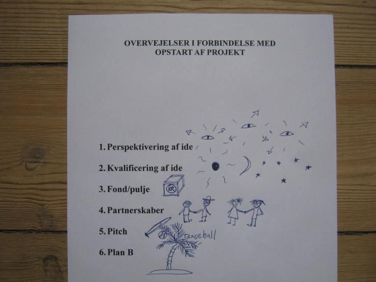 opstart af projekt